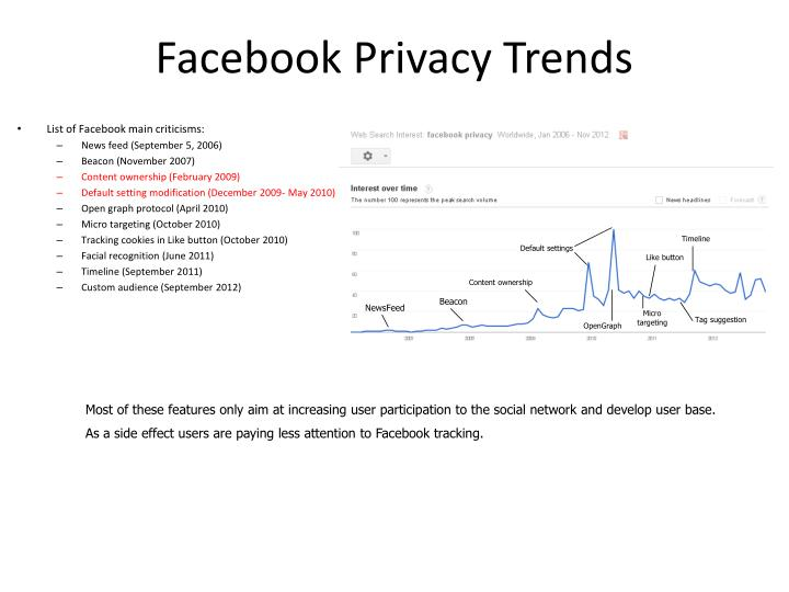 Facebook Privacy Trends