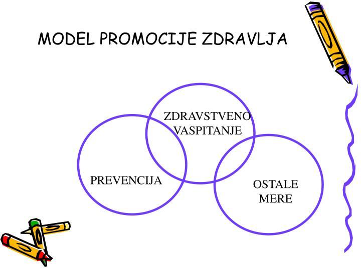 MODEL PROMOCIJE