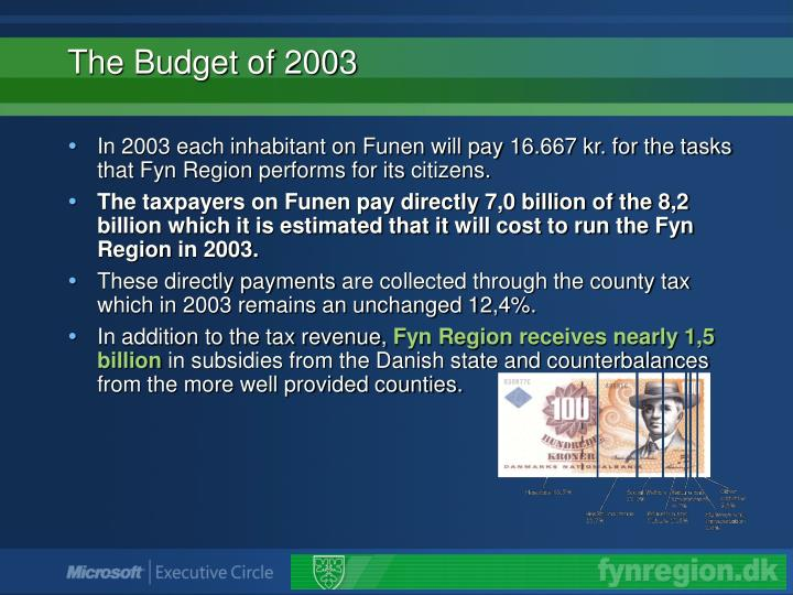 The Budget of 2003