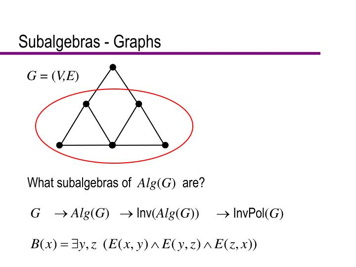 Subalgebras - Graphs