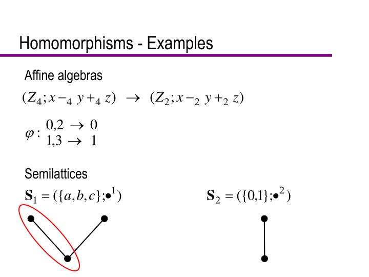 Homomorphisms - Examples
