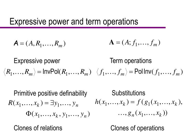 Term operations