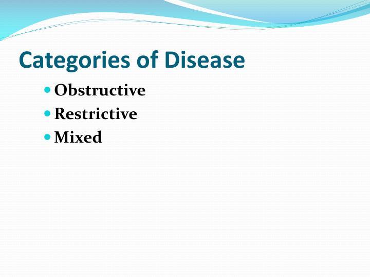 Categories of Disease