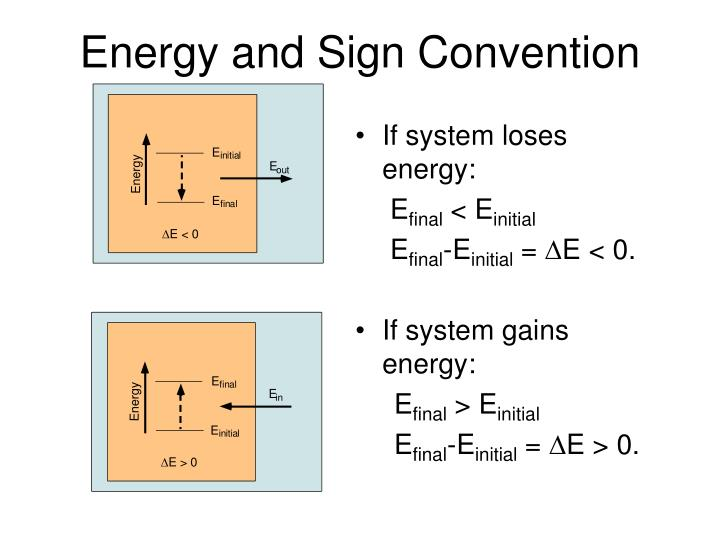 Energy and Sign Convention
