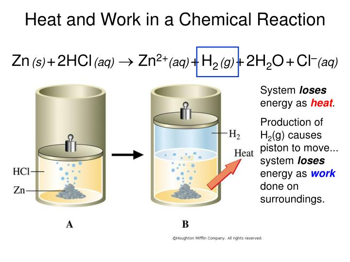 Heat and Work in a Chemical Reaction