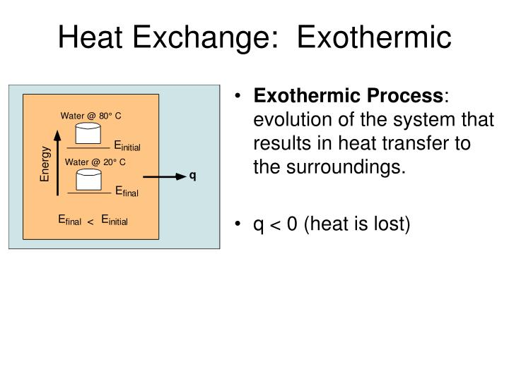 Heat Exchange:  Exothermic