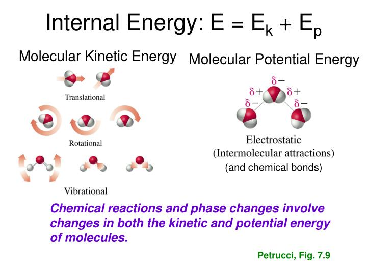 Internal Energy: E = E