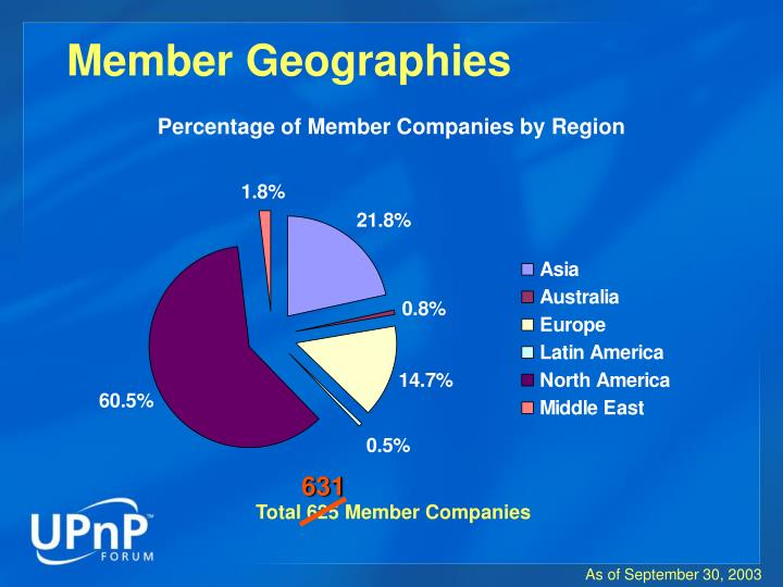 Member Geographies