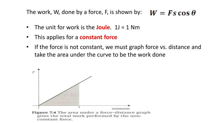The work, W, done by a force, F, is shown by: