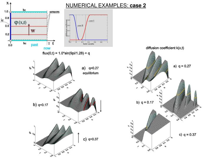 NUMERICAL EXAMPLES: