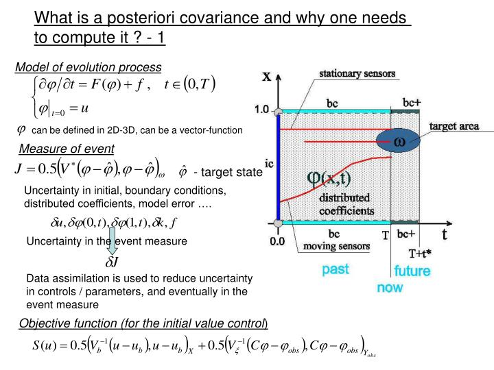 What is a posteriori covariance and why one needs