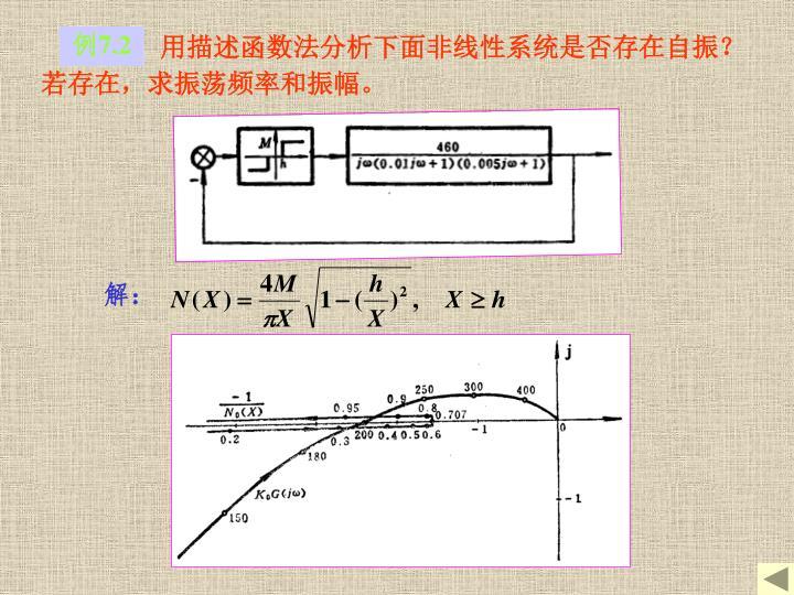 用描述函数法分析下面非线性系统是否存在自振?若存在,求振荡频率和振幅。