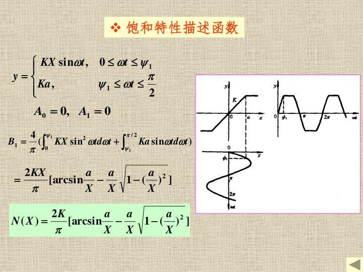 饱和特性描述函数