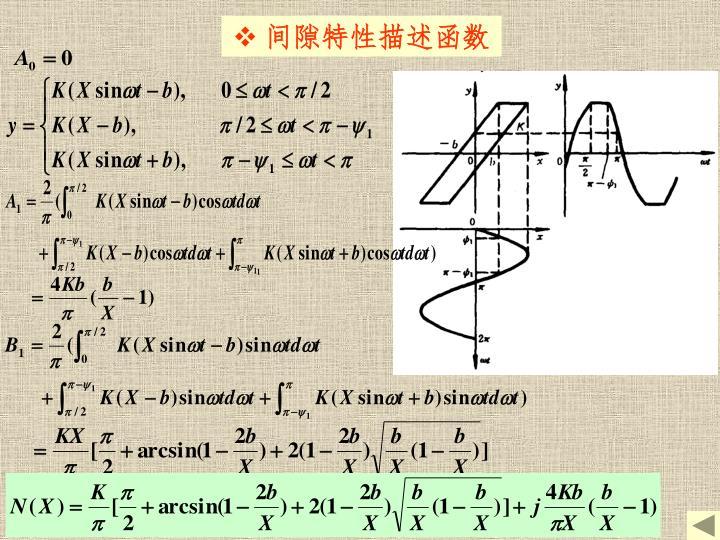 间隙特性描述函数