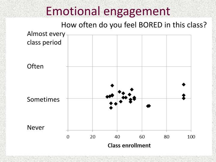 Emotional engagement