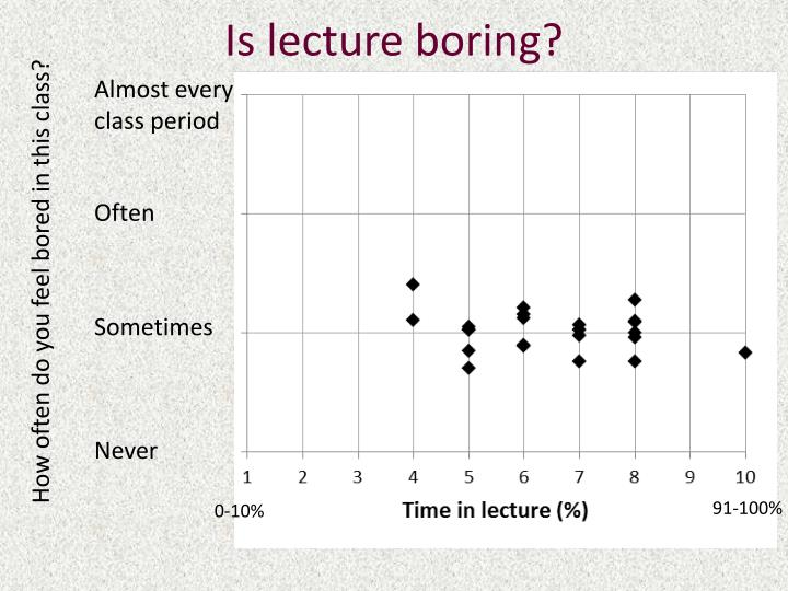 Is lecture boring?