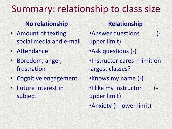 Summary: relationship to class size