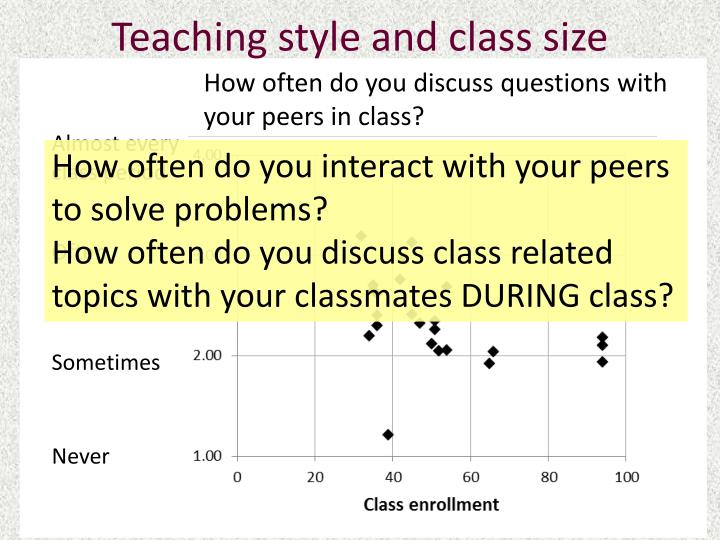 Teaching style and class size