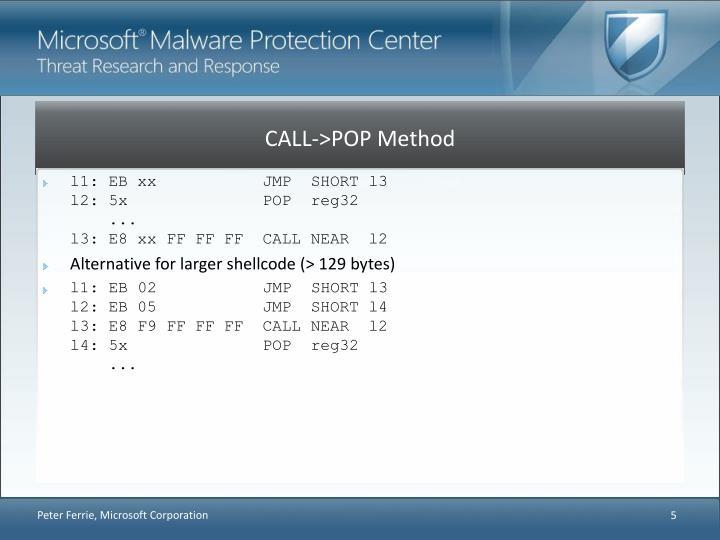 CALL->POP Method