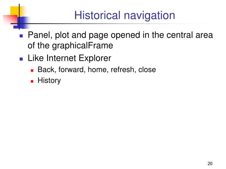 Historical navigation