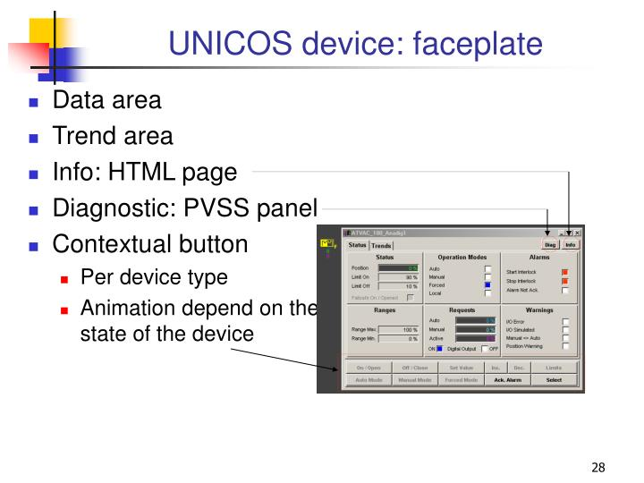 UNICOS device: faceplate