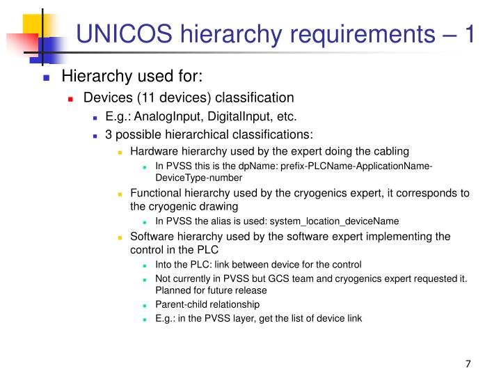 UNICOS hierarchy requirements – 1
