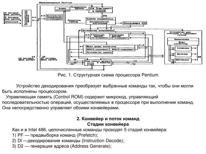 Рис. 1. Структурная схема процессора