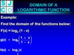 domain of a logarithmic function1