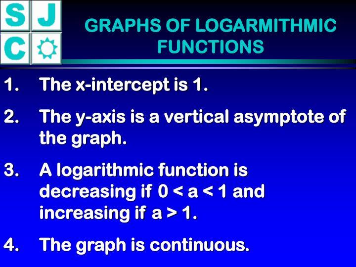 GRAPHS OF LOGARMITHMIC FUNCTIONS