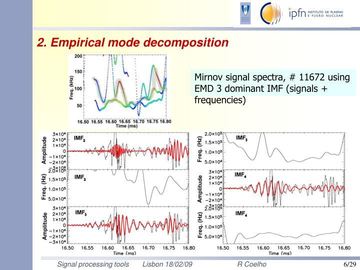 2. Empirical mode decomposition