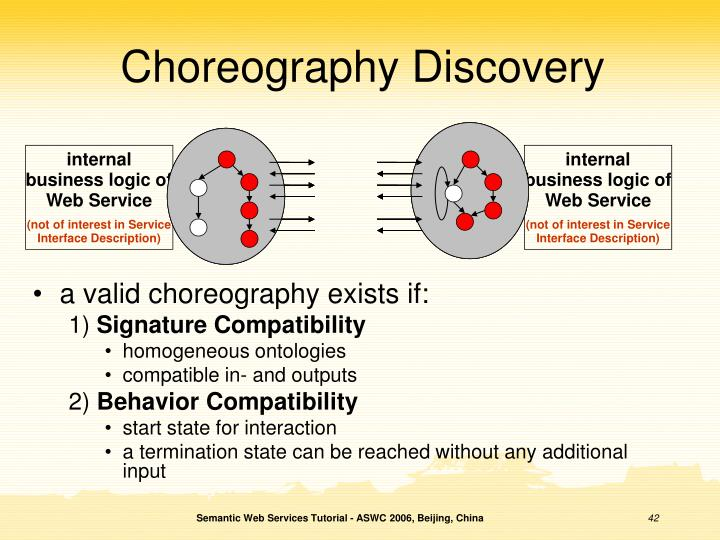 Choreography Discovery