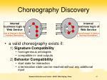 choreography discovery