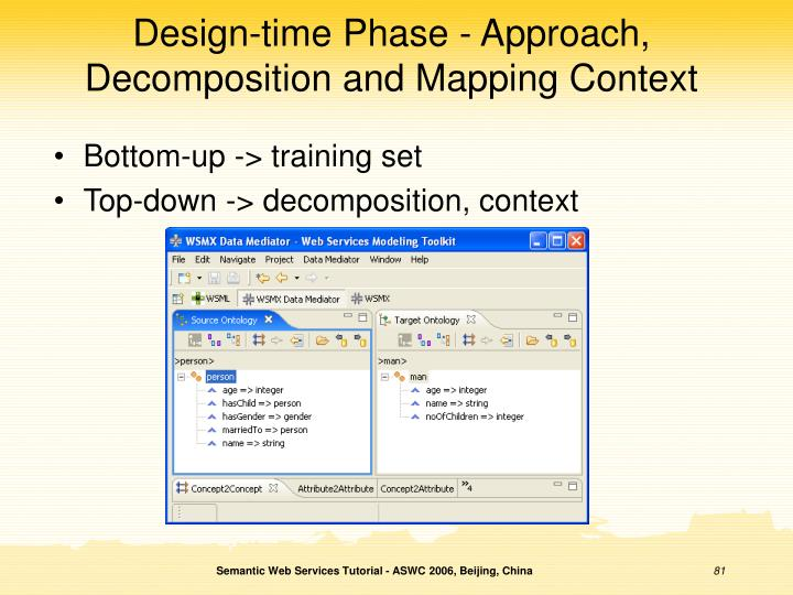 Design-time Phase - Approach, Decomposition and Mapping Context