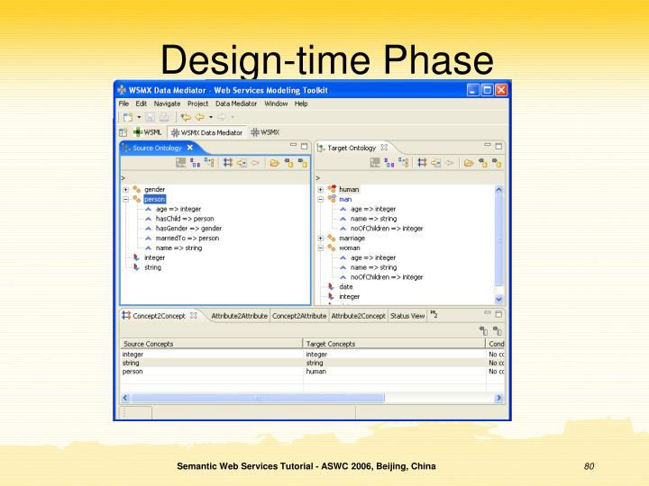 Design-time Phase
