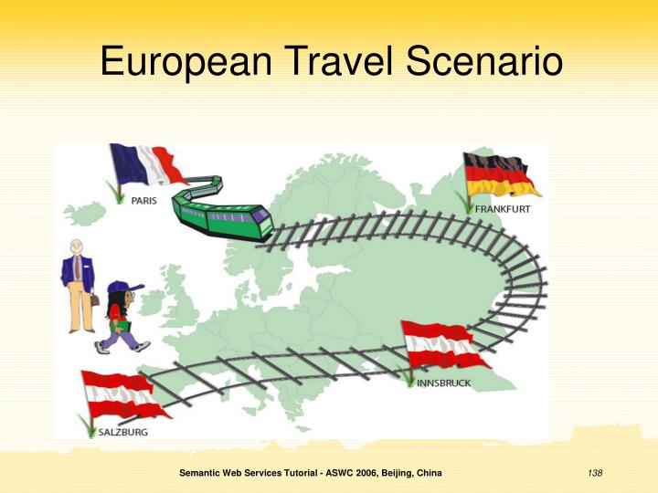European Travel Scenario