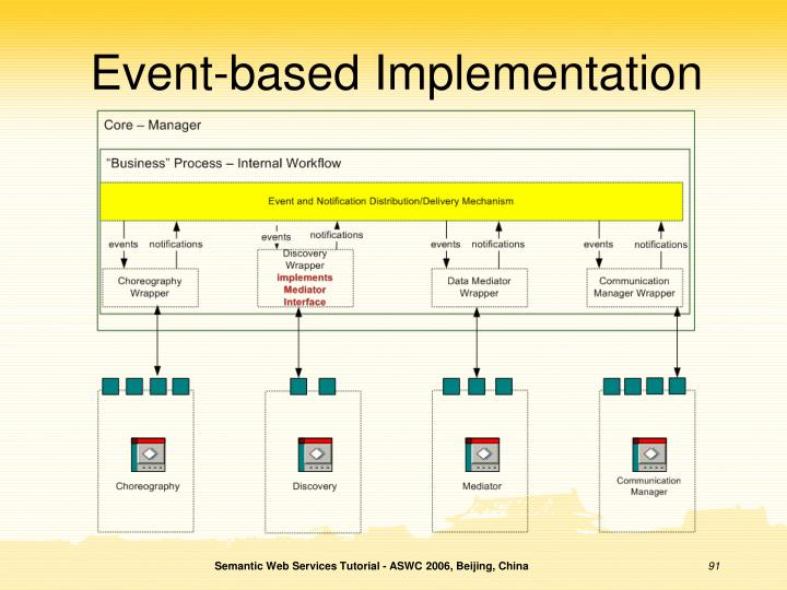 Event-based Implementation