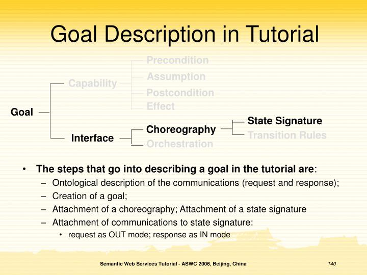 Goal Description in Tutorial
