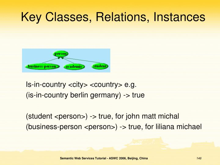 Key Classes, Relations, Instances