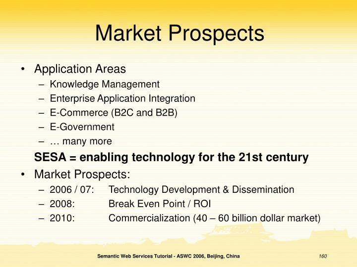 Market Prospects