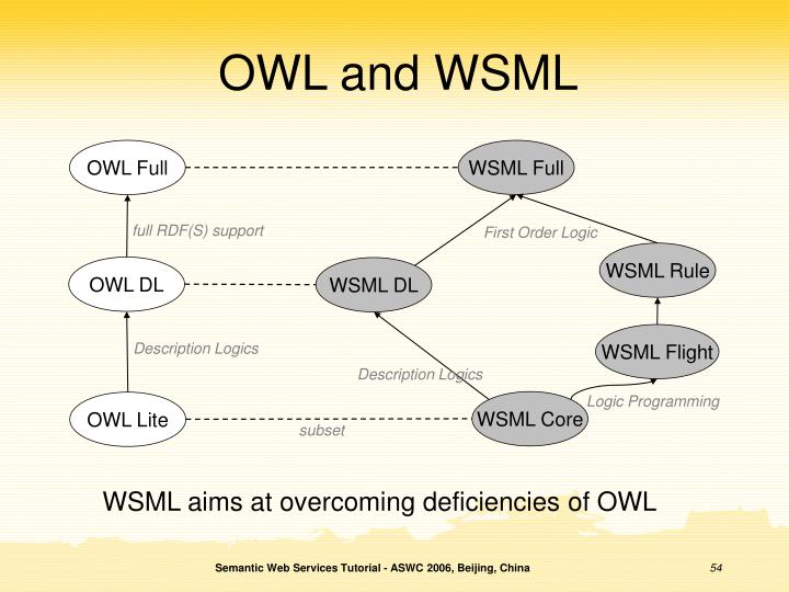 OWL and WSML