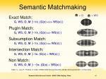 semantic matchmaking
