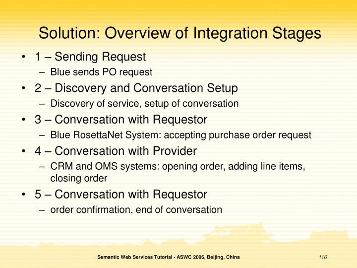 Solution: Overview of Integration Stages