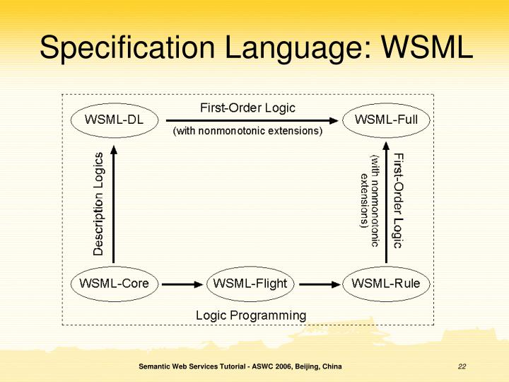 Specification Language: WSML