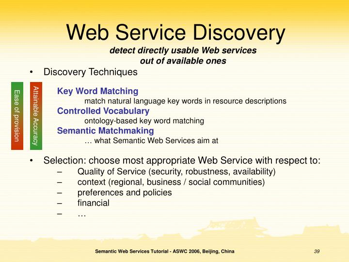 Web Service Discovery