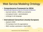 web service modeling ontology