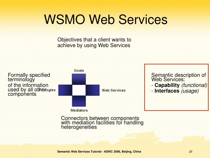 WSMO Web Services