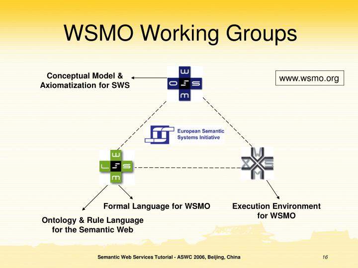 WSMO Working Groups