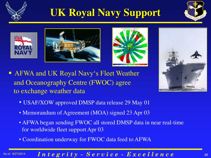 UK Royal Navy Support