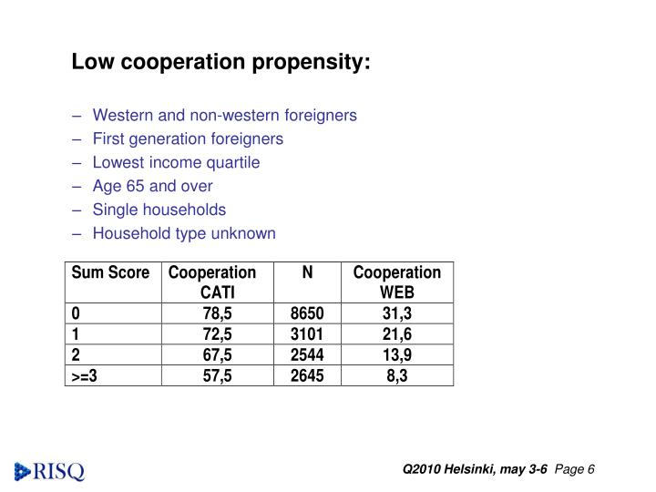 Low cooperation propensity: