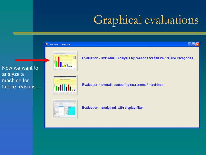 Graphical evaluations